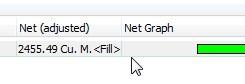 Net Cut Surfaces