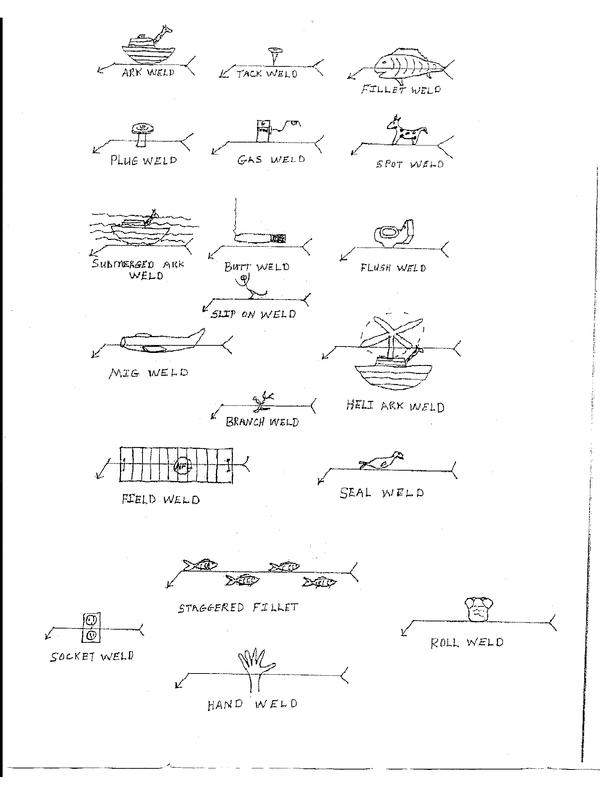 Proper Weld Documentation Amp Design Imaginit