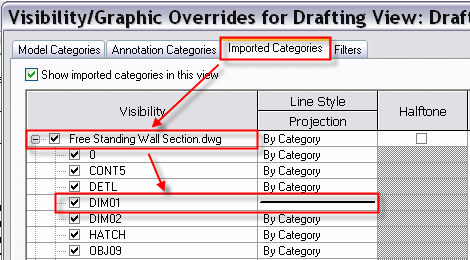 Making The Most Of Autocad When Using Revit Imaginit Building Solutions Blog