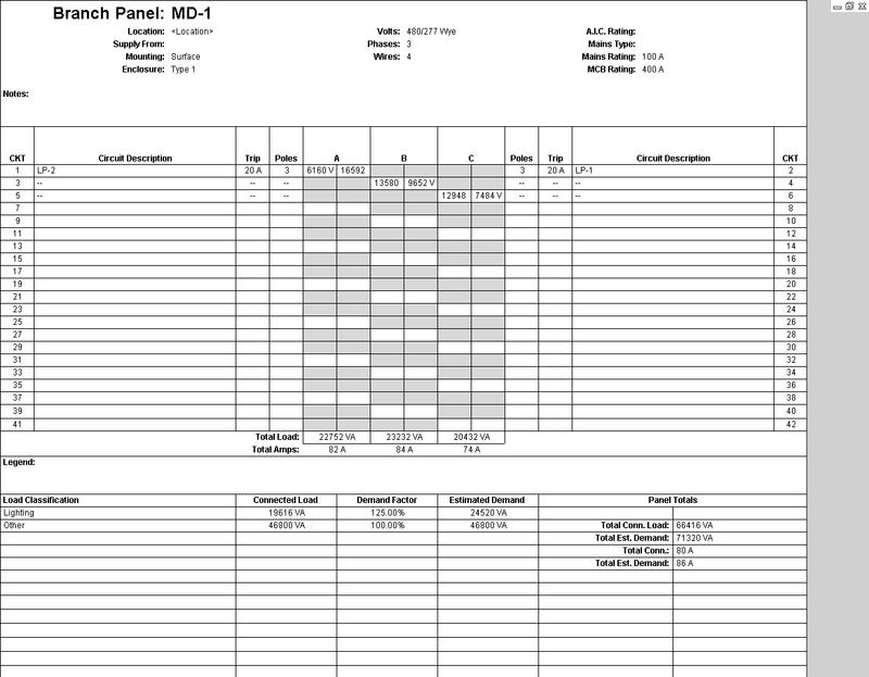 Panel Board Design Engineer Resume Sample Electrician Resume And Skills List The Balance Switchgear Jobs Vacancies In Switchgear Naukrigulf Com