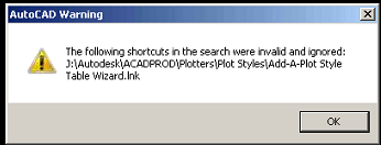 Add a plot wizard error