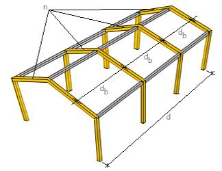 Frame generator