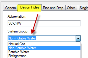 AMEP_STYLE MANAGER_DESIGN RULES_SYSTEM GROUP