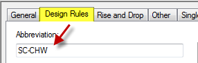 AMEP_STYLE MANAGER_DESIGN RULES_ABB