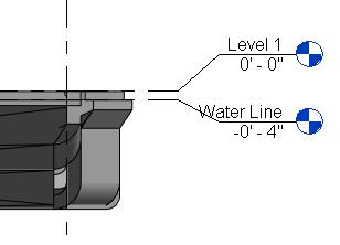 Pool levels