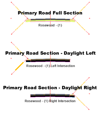 TI-Hold Primary-Primary Sections
