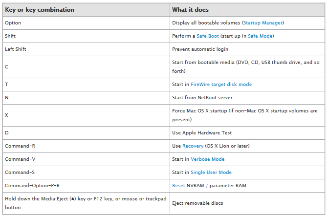 AutoCAD for Mac OS X keyboard shortcuts - IMAGINiT