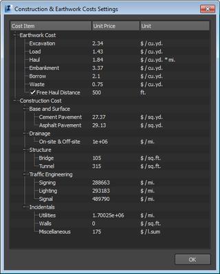 EW Const Cost