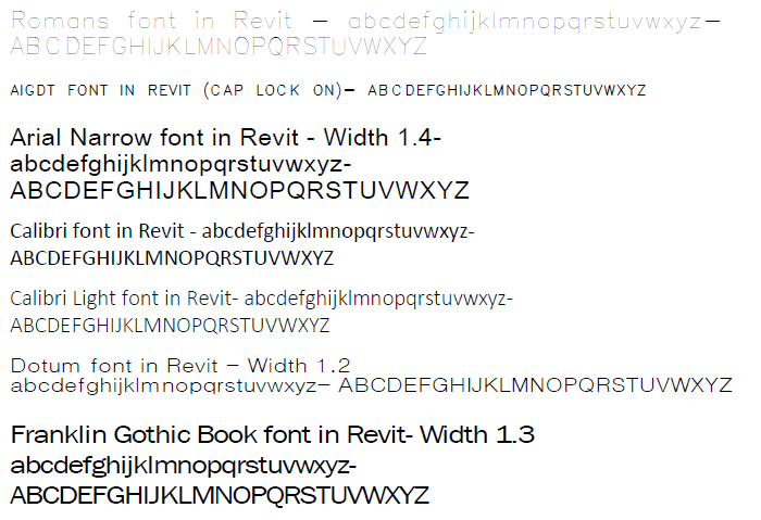 Revit: RomanS Font Issues - IMAGINiT Technologies Support Blog