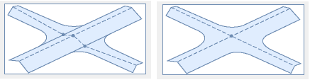 Intersection types