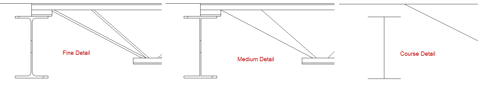 Revit Structure : Beam Graphics, Cutbacks and Extensions - IMAGINiT