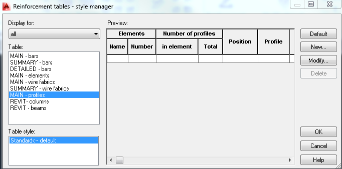 Reinforcement tables style manager