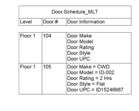 7 Schedule 2