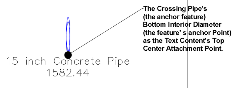 Figure-2 Crossing Pipe