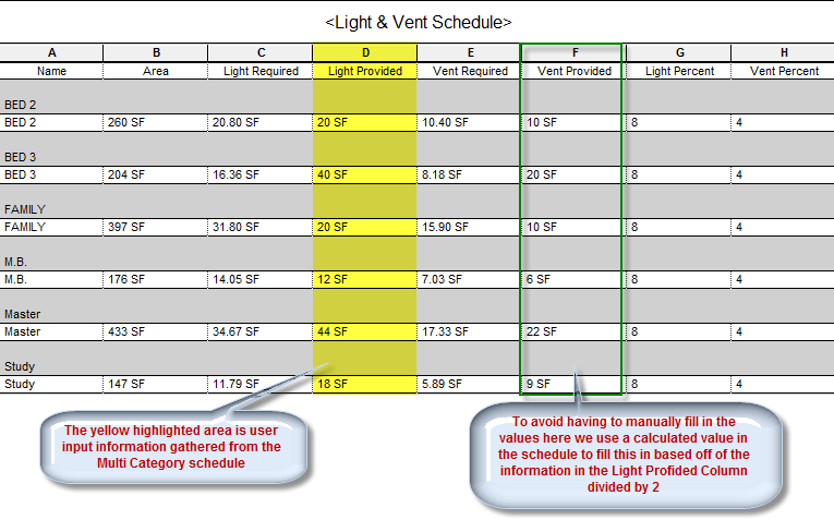 Revit: Light and Vent Schedule - IMAGINiT Technologies