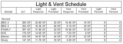 Schedule on Sheet