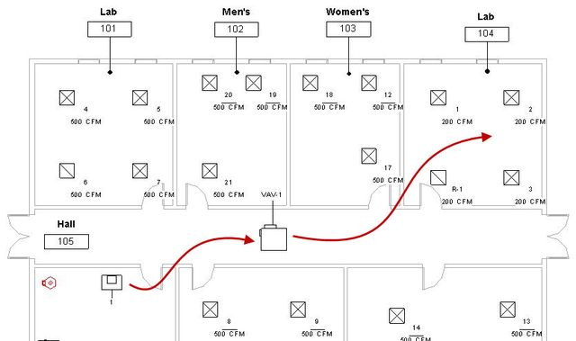MO 4 Backwards Set Up