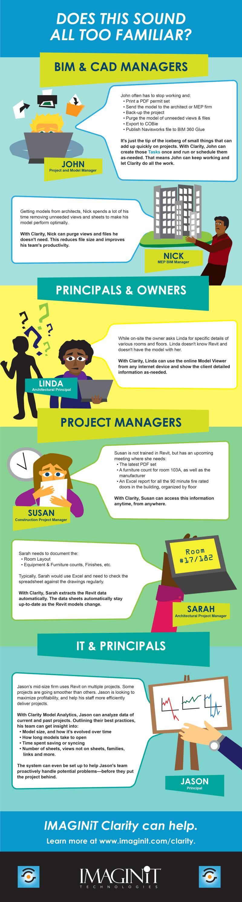 IMAGINiT_Clarity_Infographic