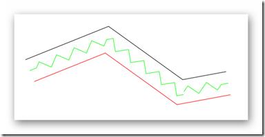 IMAGINiT Civil Solutions Blog: AutoCAD Civil 3D