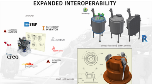 Expanded Interoperability