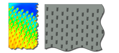 Heat Sink modeling with Autodesk CFD - IMAGINiT