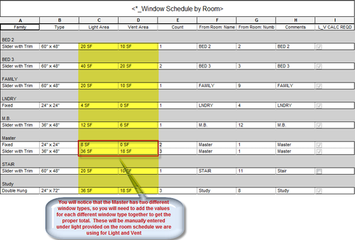 Window Schedule LV Provided