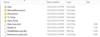 RS folder