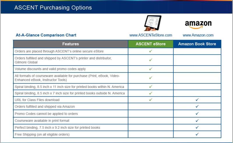 ASCENT_Purchasing_Options_Chart