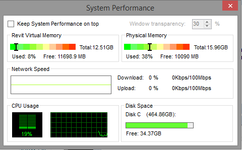 System performance dialog box