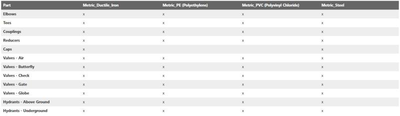 1-MetricParts