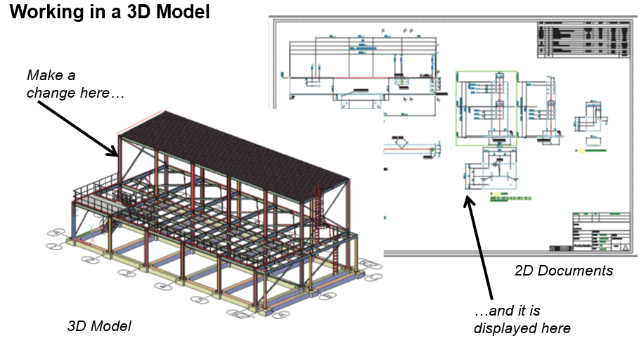 LOD, Autodesk Revit, and Autodesk Advance Steel - ASCENT Blog
