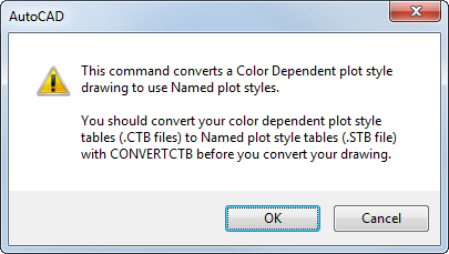 Color Dependent