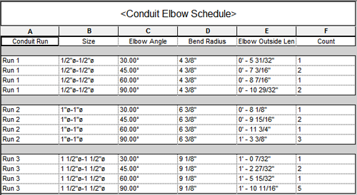 Revit MEP: Scheduling Conduit Elbow Lengths and Angles
