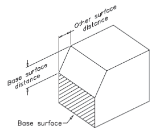Base-Surface