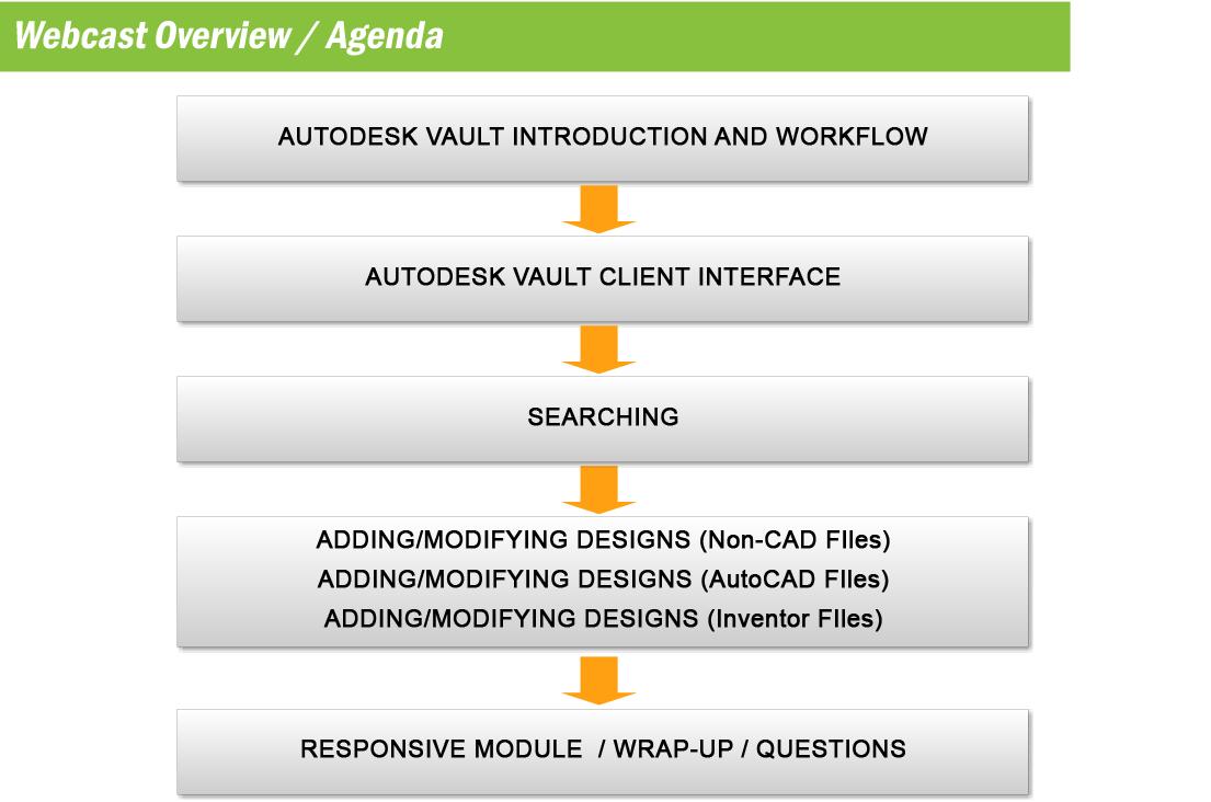 ASCENT Blog: Autodesk Inventor