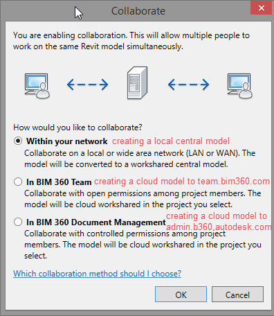 BIM 360 collaborate dialog box